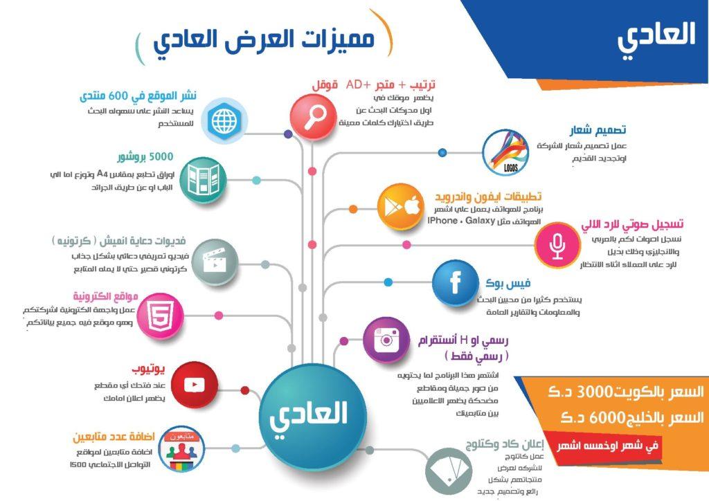 الباقة العادية - التسويق الالكتروني في الكويت ودول الخليج